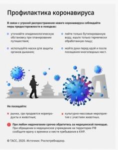 Профилактика коронавируса (2)