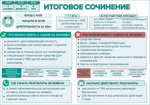 Плакат Итоговое_Сочинение_page-0001